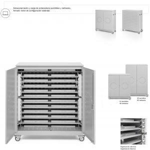 Armario para portátiles y netbooks con carga BASIC